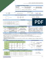 20162017 Sintese Trigonometria&Funcoes
