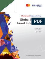 Global Muslim TI Report 2018