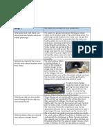 u6 evaluation journal webbly blog and  final cc