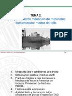 TEMA 2_INSPECCIÓN END(doble cara 2 por cara).pdf