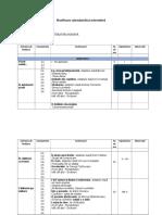 Planificare_calendaristica_Limba_romana_3.doc