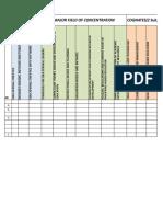 Plan of Study Matrix