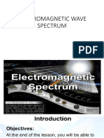 Electromagnetic Wave Spectrum