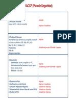 Manual HACCP - Resumen.pdf