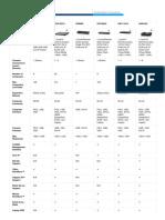 Aten Product Cmparison Sheet