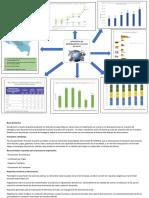Infografía de las estrategias de distribuicion.docx