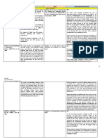 Matrix cases in Evidence_Midterms.docx