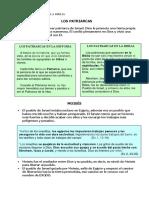 293128502-Los-Patriarcas-de-La-Biblia.pdf