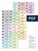 ricardo_vargas_simplified_pmbok_flow_6ed_PROCESSES_EN-letter.pdf