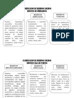 CLASIFICACION DE RESIDUOS SÓLIDO (FINAL).docx