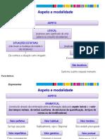 aspeto_modalidade.ppt