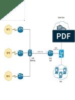Diagrama Load Blancing.pdf