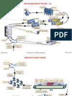 process flow.pdf