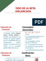 Método de La Beta Apalancada