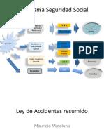 Accidentes resumido copia 2018.txt