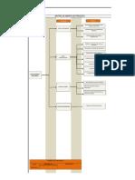 """Anexo 1.-Mapa de Procesos """"Instalación Del Sistema de Agua Potable, Alcantarillado y Conexiones Domiciliarias.xls"""