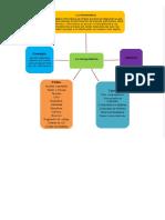 Actividad I de Informatica.docx