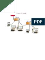 Tecnologías Ethernet.docx.pdf
