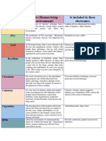 tabla-3 informatica