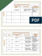 Cronograma de Experiencias Significativas Nivel 4a (1)