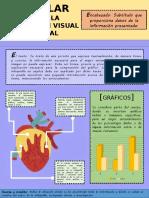 Partes de Una Infografia