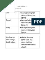 Tugas Pelajaran.docx