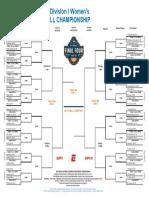 2019 NCAA Women's Basketball Tournament bracket