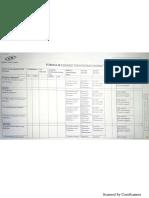 form edukasi terintegrasi ranap.docx