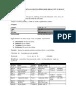 Reglas de Ortografía_ Elementos Básicos de Redacción y Signos de Puntuación_2