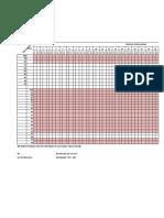 Form Monitoring Suhu Dan Kelembaban23