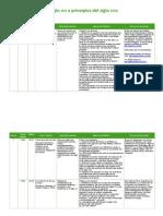 2_planeación Diudáctica Historia 2o, Grado 3er Trimestre