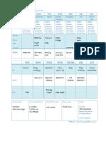 Kimberlees Weekly Planner Sample