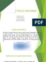 Campo Eléctrico Uniforme Exposicion