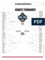 2019 NCAA Women's Tournament bracket