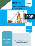 Sesión 02 Tipos de procesos (1).pdf