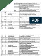 nbfc.pdf