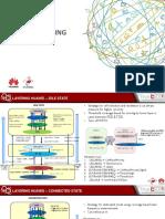 FDD TDD New Layering