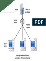 Diagrama funcional de la arquitectura.pptx