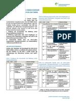 20150924 Fp Schritt Fuer Schritt ISO 50001