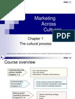 Macroeconomics and marketing