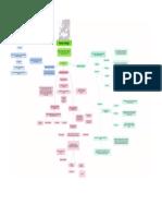 historia do direitomapa mental.pdf