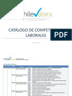 Catalogo_Competencias_Laborales_Oct-2011.pdf