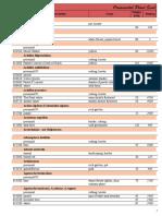 Lista produse bulk pentru site.pdf
