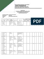 7. Kisi-kisi USBN Akuntansi Irisan (07) (5).docx