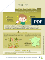 Infographie Pollens Gp