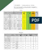 Valores de Regulagem.doc