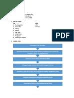 Metodologi Infus.docx