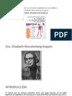 DFH E. M. Koppitz