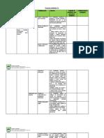 Plan de formación de habilidades tics 11.docx