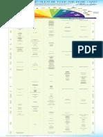 Acid-Alkaline-Food-Chart-ph-Balance-Alkalife.pdf